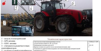 Комплект оборудования системы дистанционного оборудования машинно-тракторных агрегатов