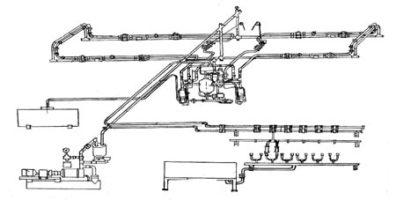 umd-200